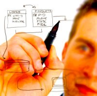 software su misura Softwarengineering - progettazione dati